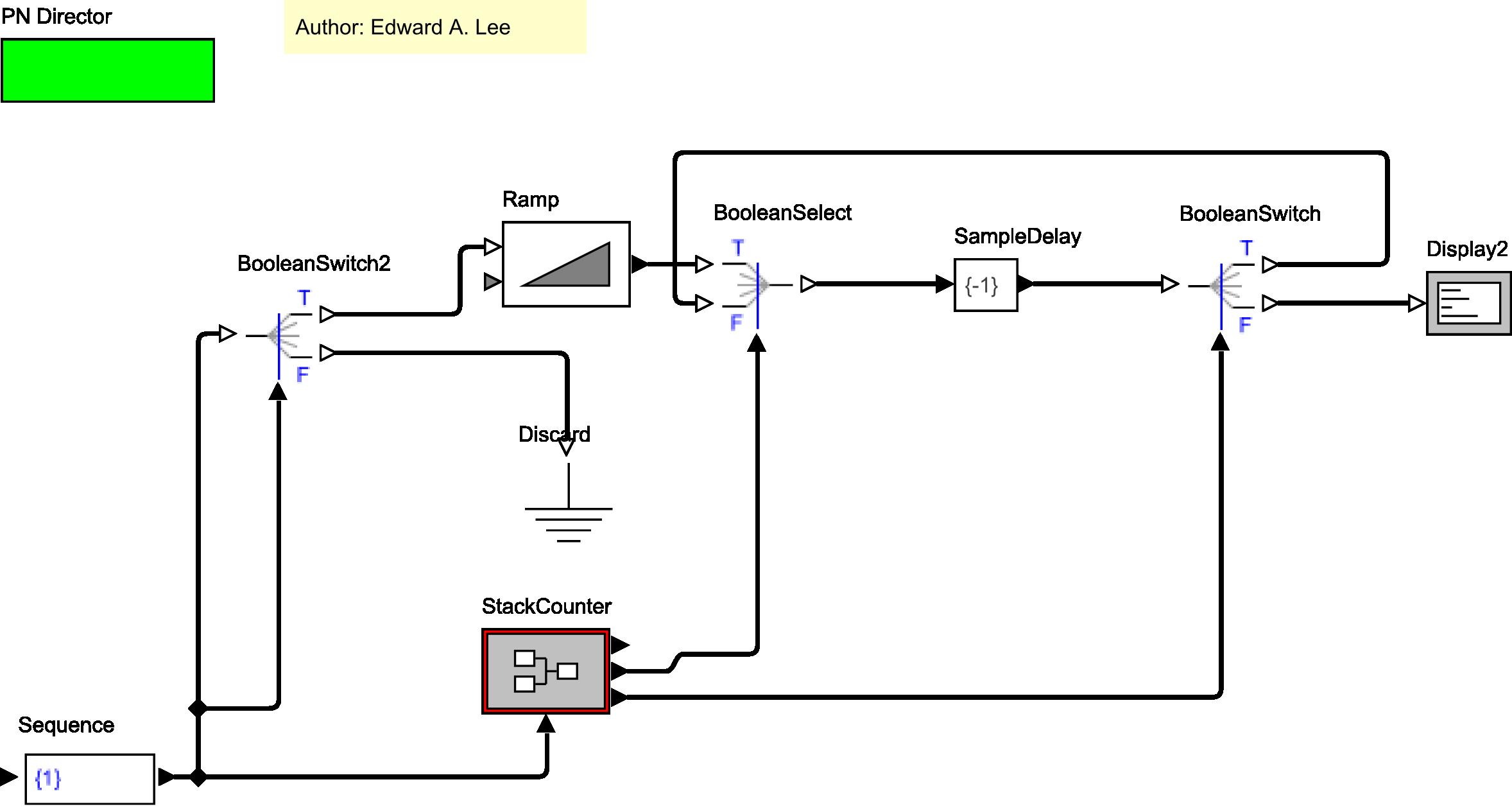 Logo_Projekt Hanxleden_Kompaktes Graphenzeichnen mit Ankerpunkten